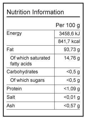 Nutritional-Information - CBD Capsules 10mg